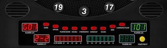 Dartmaster 180 - Zone d'affichage des scores