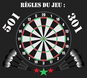 règles fléchette 501 et 301
